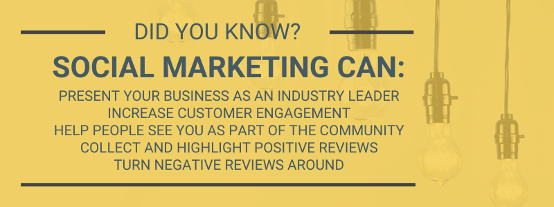 Did you know? Social Marketing Can: Present your business as an industry leader increase customer engagement help people see you as part of the community collect and highlight positive reviews turn negative reviews around.
