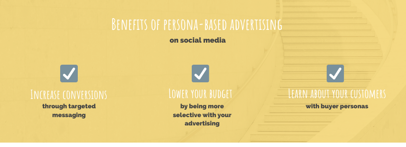 Benefits of Persona - Based Advertising on social media. Increase conversions through targeted messaging. Lower your budget by being more selective with your advertising. Learn about your customers with buyer persona.
