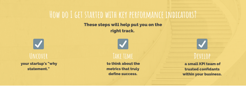 """How do i get started with key performance indicators? These steps will help put you on the right track. Uncover your startup's """"why statement"""". Take time to think about the metrics that truly define success. Develop a small KPI team of trusted confidants within your business."""