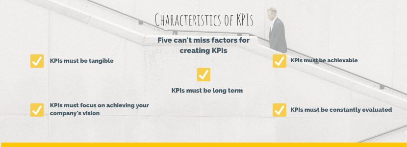 Characteristics of KPIs five can't miss factors for creating KPIs. Kpis must be tangible. Kpi's must focus on achieving your company's vision. Kpis must be long term. Kpis must be achievable. Kpis must be constantly evaluated.